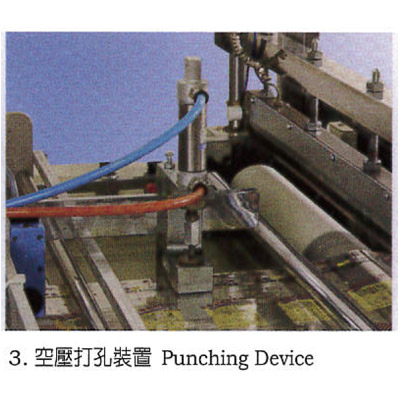 Punching Device